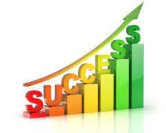 succes in afaceri